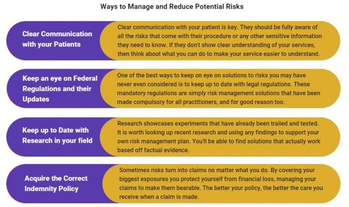 Ways to manage and reduce potential risks